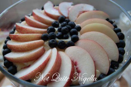 tutu trifle