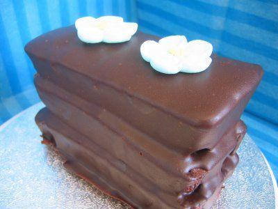 The Ultimate Chocolate Cake recipe round up!
